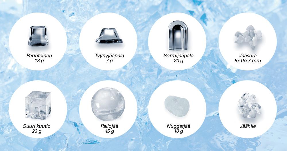 Kuva, jossa on esitetty erilaisia jääpaloja: tavallinen, tyynyjää, sormijää, jääsora, suuri kuutio, pallojää, nuggetjää ja jäähile